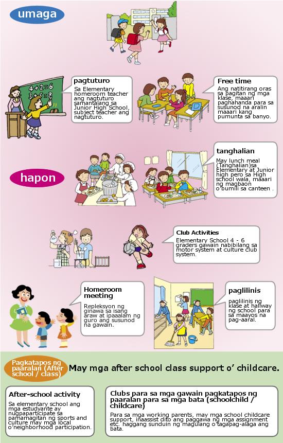 Basic na kaalaman ng mga paaralan ng Hapon|Kaalamanan sa